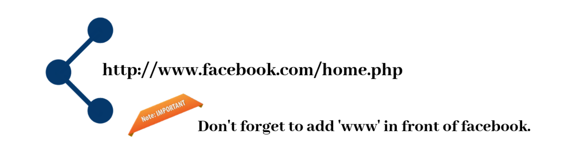 Facebook url 1 - 3 Ways to Access Facebook Full Site [Android or iPhone]