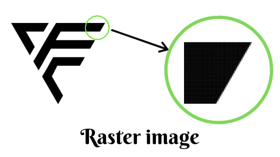 Raster image - JPG vs JPEG, What is the Difference Between JPG vs JPEG