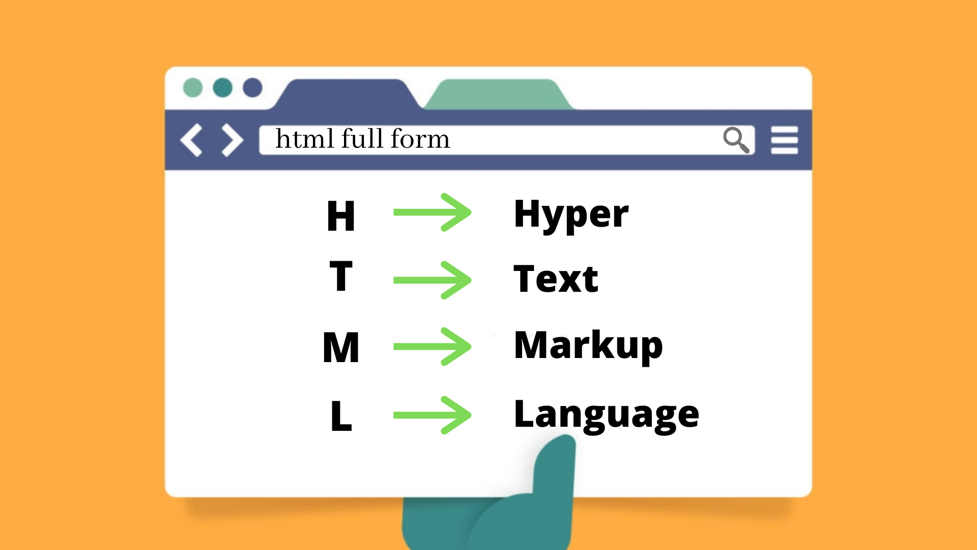 html full form - HTML Full Form | What is HTML Full Form