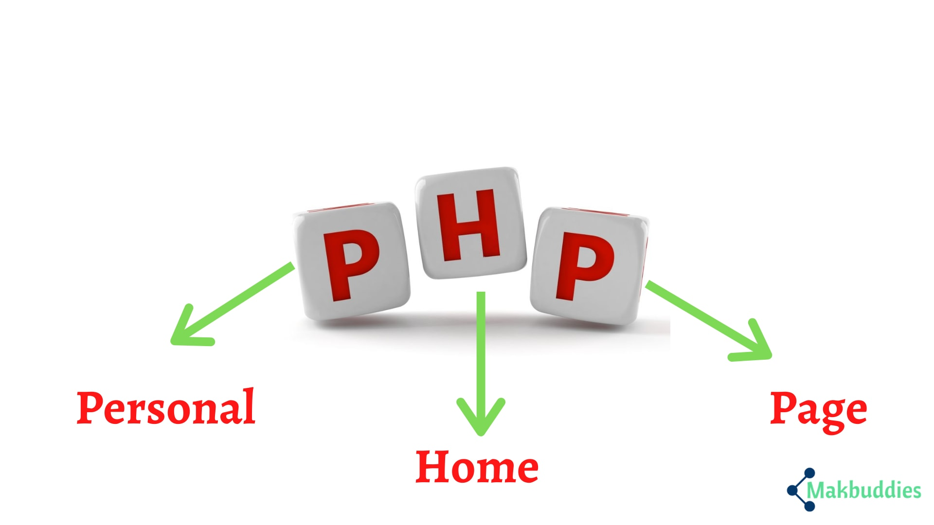 PHP Full Form | Download Latest Version 2020 of PHP