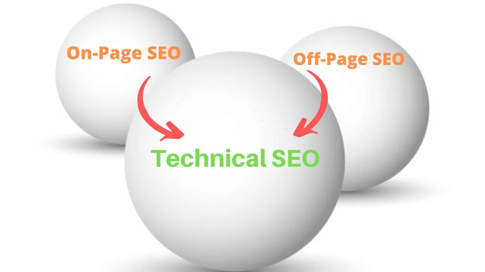 technical SEO - 10 Different types of SEO that improve your online success